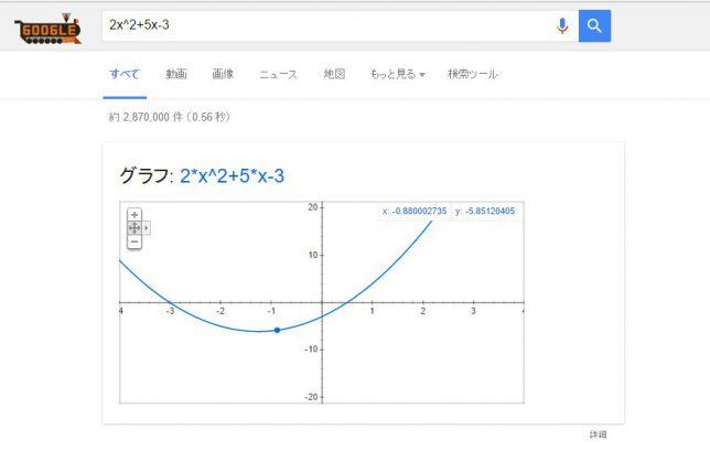 関数グラフ